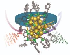 Syncrotroncatal